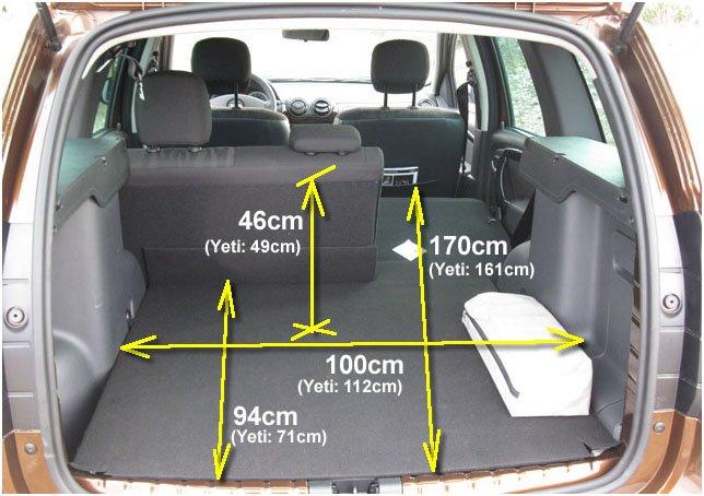 размер багажника рено дастер