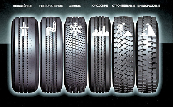 tyres-tips